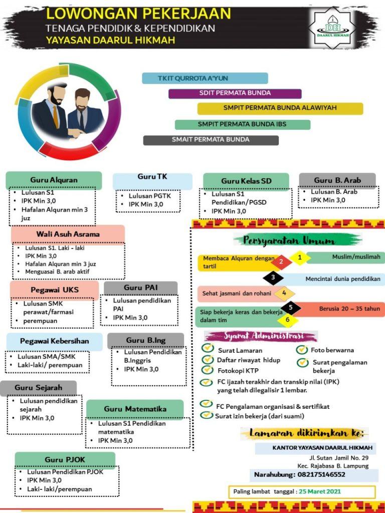 Yayasan Daarul Hikmah Rajabasa Lampung Buka Lowongan Pekerjaan Yayasan Daarul Hikmah Rajabasa Lampung
